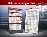 Hebrew Reference Card