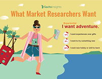 What Market Researcher Want Persona Project