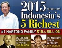 2015 Indonesia's 5 Richest