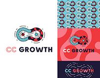 Adobe CC Growth