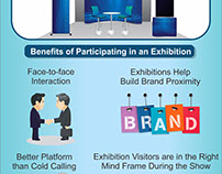 An Overview of Exhibitions & Trade Shows