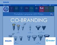 Co-branding: Philips + Finder
