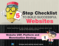 5 Step Checklist to Build Successful Websites