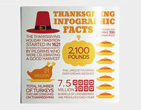 Thanksgiving Infographic Facts