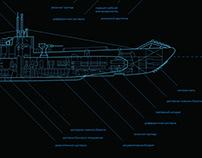 History Infographic. 110 years Russian Submarines