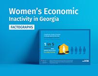 Women's Economic Inactivity in Georgia - Factographs