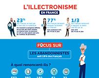 L'illectronisme en France
