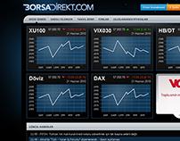 Borsa Direkt Corporate Website, 2011