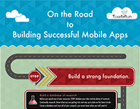 On the Road to Building Successful Mobile Apps