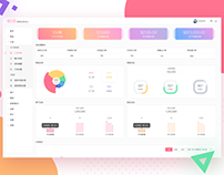 YWM Dashboard Template