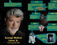 Infografía George Lucas