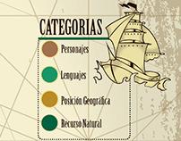 Infografía de america latína