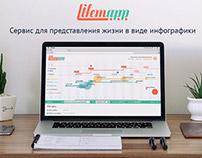 LifeMapp