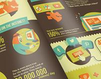 Vugari_Infographic (2013)