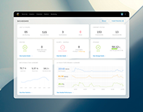 Dashboard with Performance Summary