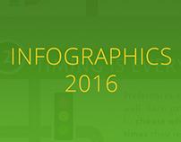 Infographics 2016