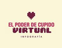 """Infografía """"El poder de cupido virtual"""""""