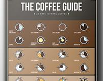 32 ways to make coffee