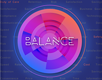 "Branding the event ""GBTA Convention 2016 : Balance"""