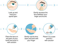 How to handle contact lenses Infographic and Animation