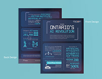 Ontario's AI Revolution - Informational Design