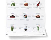 Foodie Plakat | Rosegarden Magazin