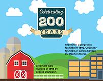 Greenville IL Celebrates 200 Years | 2015