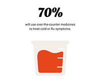 What's Your Medicine Made of? (infographic)