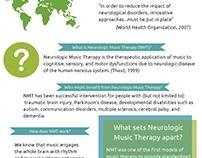Fakta tentang Terapi Musik Neurologis