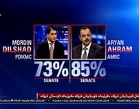 Vizrt Kurdsat News Election 2014 Iraq Graphics.