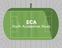 ECA Youth Academies Study / Motion Graphics