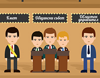 Series of infographics for Local Elections in Bulgaria