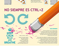 Infographic about Ctrl+Z in Photoshop