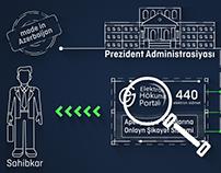 E-Signature and E-Government