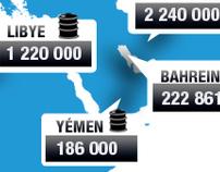 Infographie (France24.com)