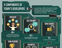 9 Components of Today's Developers