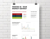 Where Is Our Money Going? Experiential Info Design