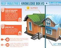 Moisture Infographic