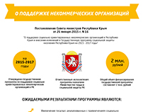Videoinfographics for www.npdk.ru