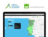 Índice de Qualidade do Ar - Website