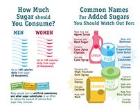 ACC Infographics