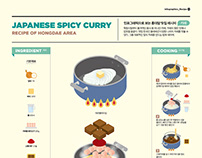 2019_05 Infographics_Recipe : Japanese spicy curry