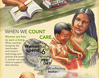 Empowering Women Can End Poverty Infographic