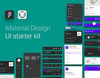 Material Design UI Starter Kit for Figma