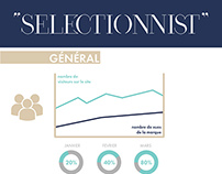 SELECTIONNIST - Infography