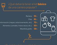 Infografía para Eventbrite - Kit carreras deportivas
