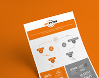NitiFilter® - Infographie