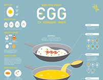 1509 Egg Infographic Poster