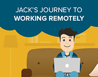 Remote Work - an Infografphic
