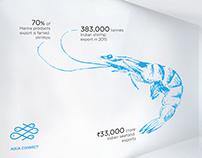 Aquaconnect Wall Design